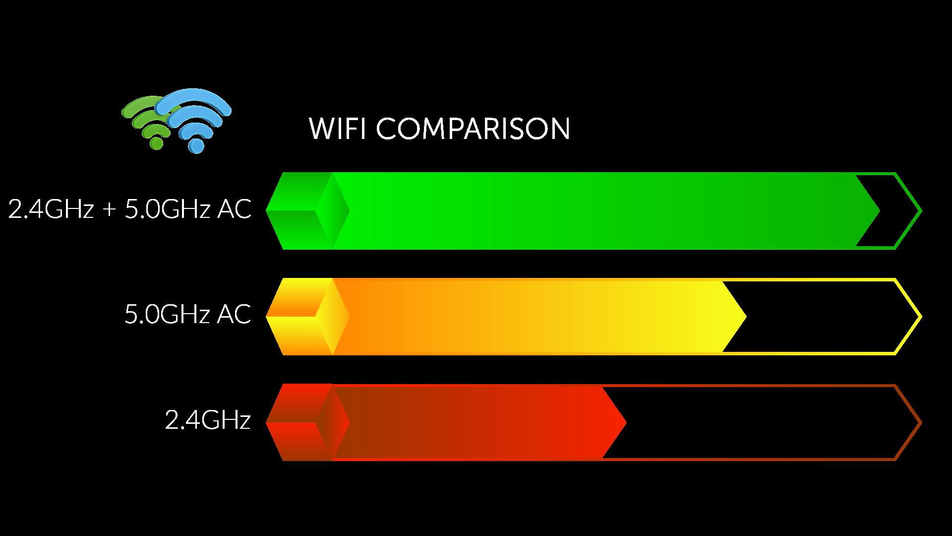 wifi-chart-02