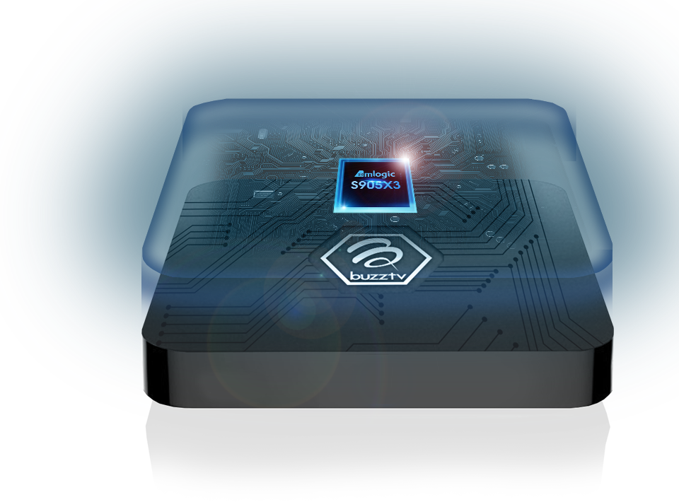 Essentials-E2-S905X3-Chipset