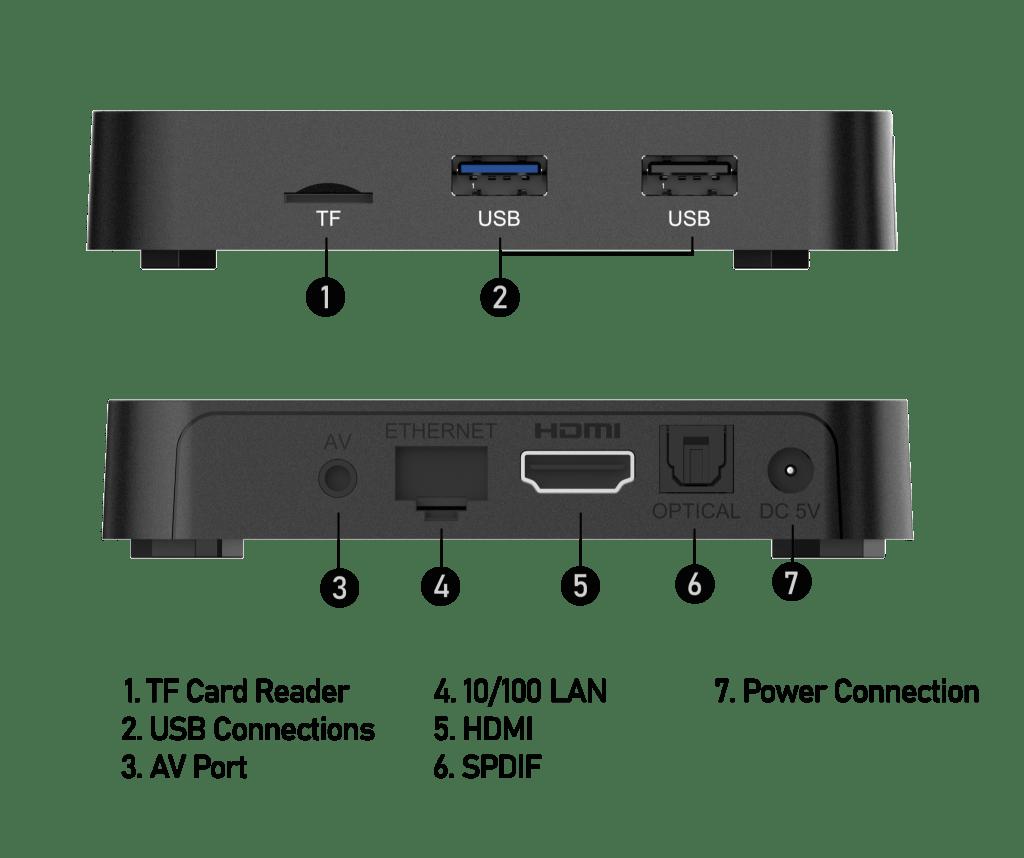 ports-01-2048x-blue